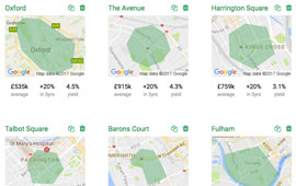 Save dashboards to your account and compare local areas